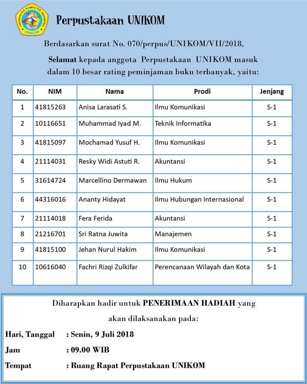 Daftar dan Jadwal Penerimaan Hadiah Pemenang Peminjam Buku Perpustakaan Unikom