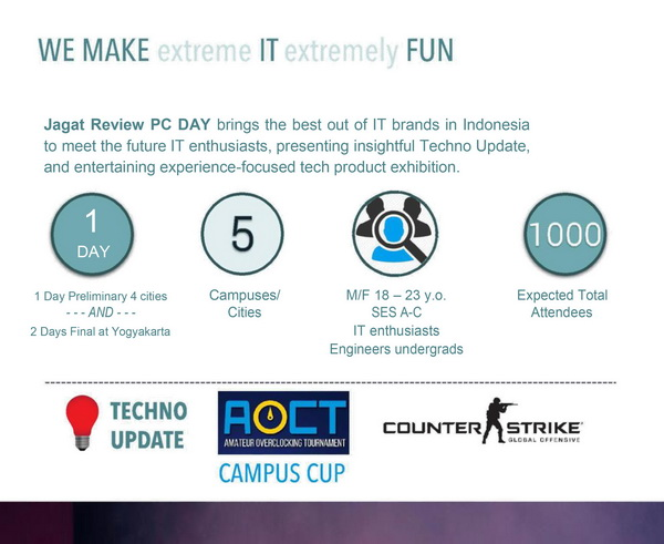 Seminar Techno Update, Overclocking Workshop, AOCT Campus Cup and CS-GO 1 vs 1